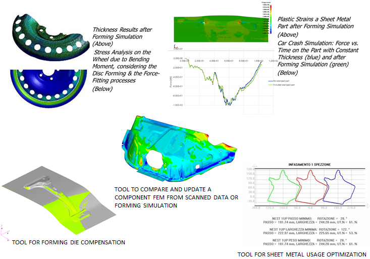 An example: managing sheet metal parts FE models - ITACAe S.r.l.